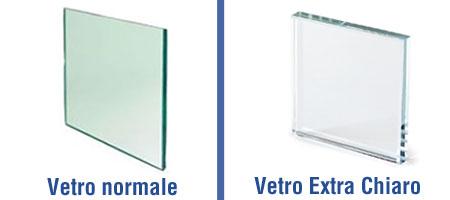 differenza vetro normale extra chiaro